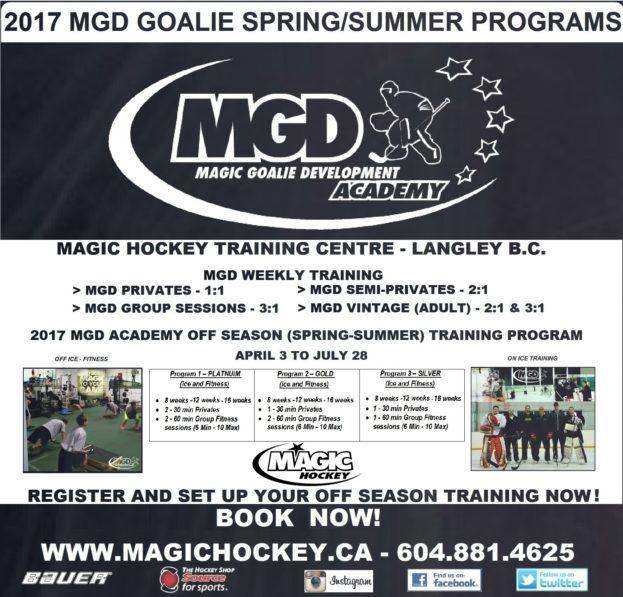 2017 ACADEMY OFF SEASON (SPRING-SUMMER) TRAINING PROGRAM_AD1