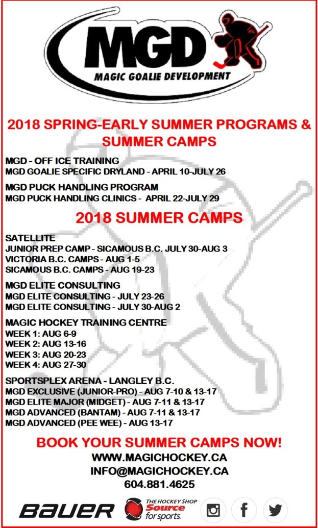2018 Spring-Early Summer Programs & Summer Camps