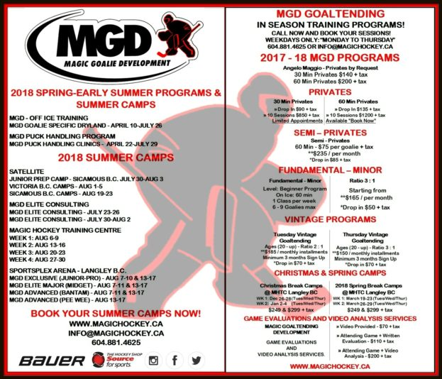 2017-18 MGD in Season Spring-Summer Programs and Camps