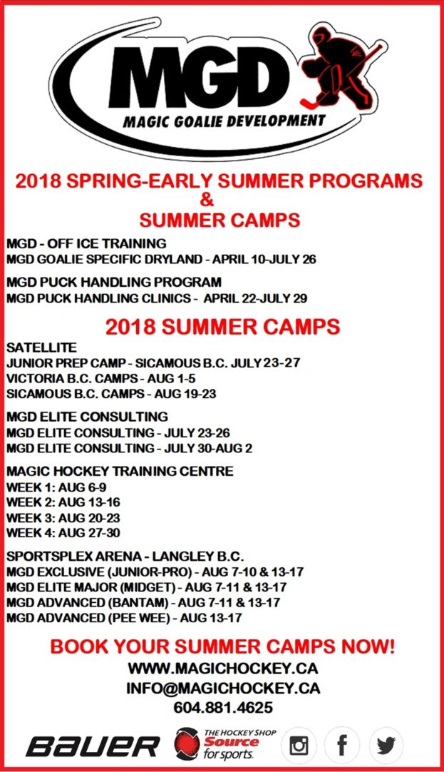 2018 Spring-Early Summer Programs & Summer Camps_Info